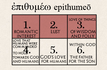 Verbs Of Love Epithumeo