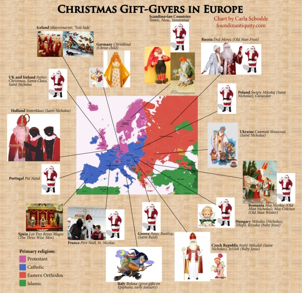 Christmas gift-givers in various European countries.