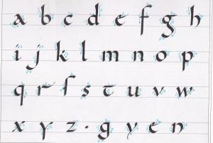 Carolingian Alphabet. (Source) http://saivaraks.deviantart.com/art/Carolingian-Alphabet-207924731